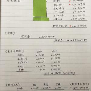 2017年9月hana家の財産目録公開
