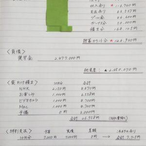 2017年10月hana家の財産目録公開します!