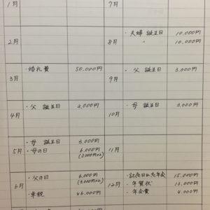 hana家の2018年特別支出予算を発表!