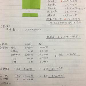 2017年11月hana家の財産目録