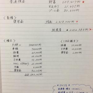 2018年1月hana家の財産目録