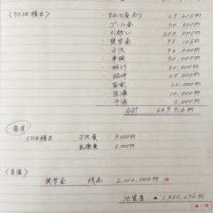 2018年3月hana家の財産目録
