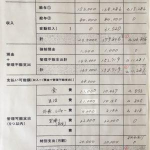 2018年8月hana家の家計簿公開します!