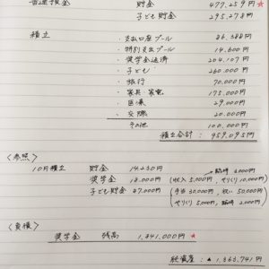 2018年10月財産目録。(30代夫婦+0歳)
